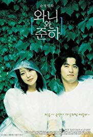 Watch Free Wanee & Junah (2001)