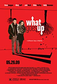 Watch Free What Goes Up (2009)