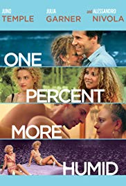 Watch Free One Percent More Humid (2017)