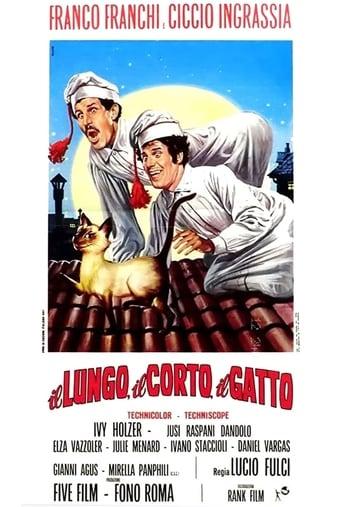 Watch Free Il lungo, il corto, il gatto (1967)