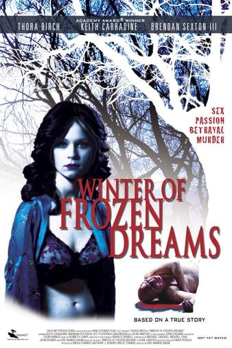 Watch Free Winter of Frozen Dreams (2009)