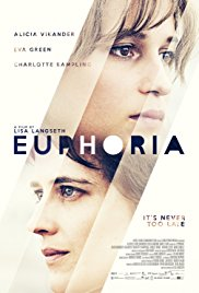 Watch Free Euphoria (2017)