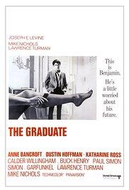 Watch Free The Graduate (1967)