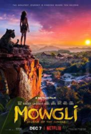Watch Free Mowgli (2018)