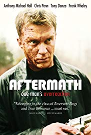 Watch Free Aftermath (2013)
