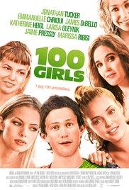 Watch Free 100 Girls (2000)
