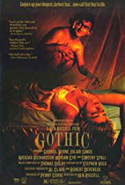 Watch Free Gothic (1986)