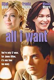 Watch Free Try Seventeen (2002)